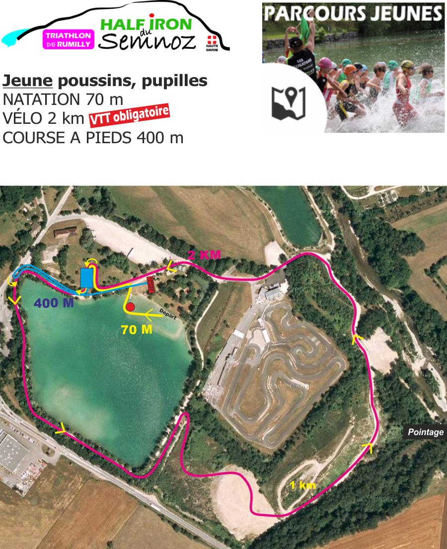 Parcours Jeune PO & PU 2016