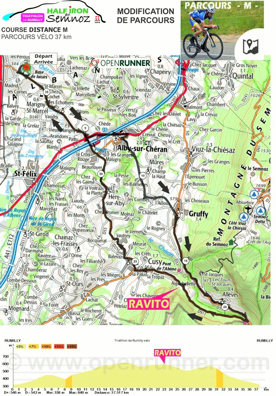 Parcours M vélo 2016